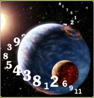 Numerology Analysis Online
